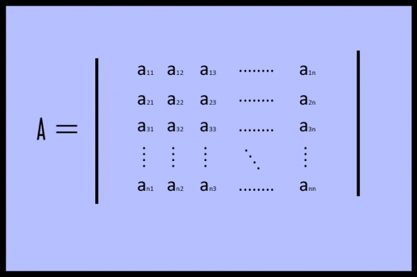 Calculadora de determinantes Online Gratis
